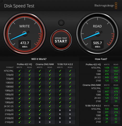 Samsung SSD T5 Speed Test