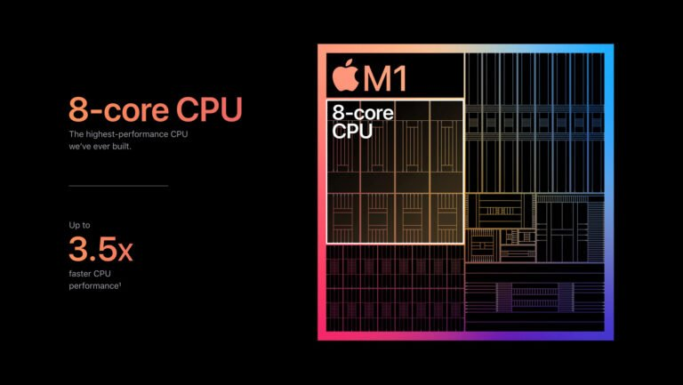 MacBook Pro, Air and Mac mini with M1 chip first ARM Macs
