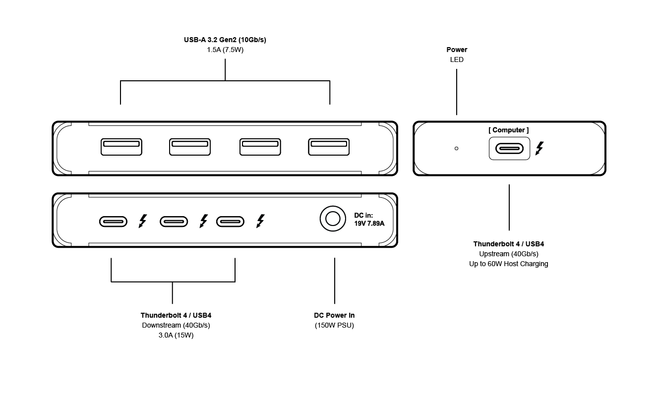 Thunderbolt 4 Hub CalDigit