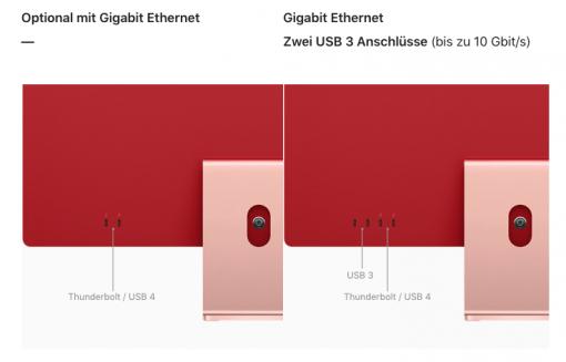 iMac 2021 two USB Ports